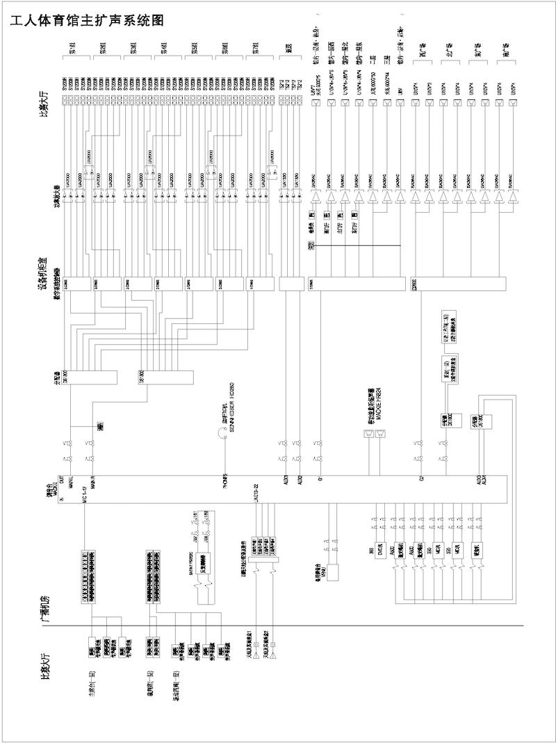 體育場系統圖02