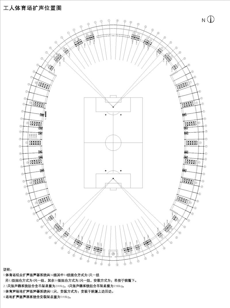 体育场扩声位置图