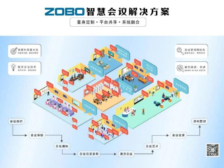 第三天火热依旧、精彩回顾丨ZOBO卓邦在广州展会,欢迎您的到来