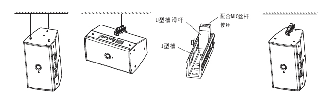PRS-1安装图